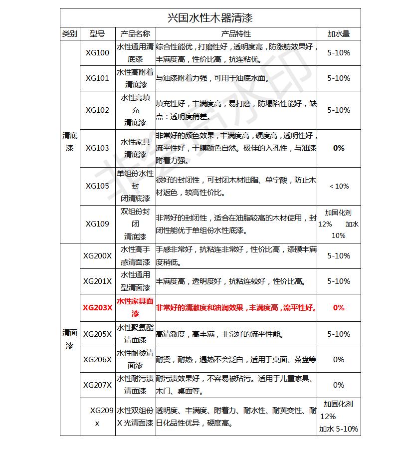 http://www.xingguochem.com/uploads/picture/20190111/208b59507c6f74387b3e82c626108967.png