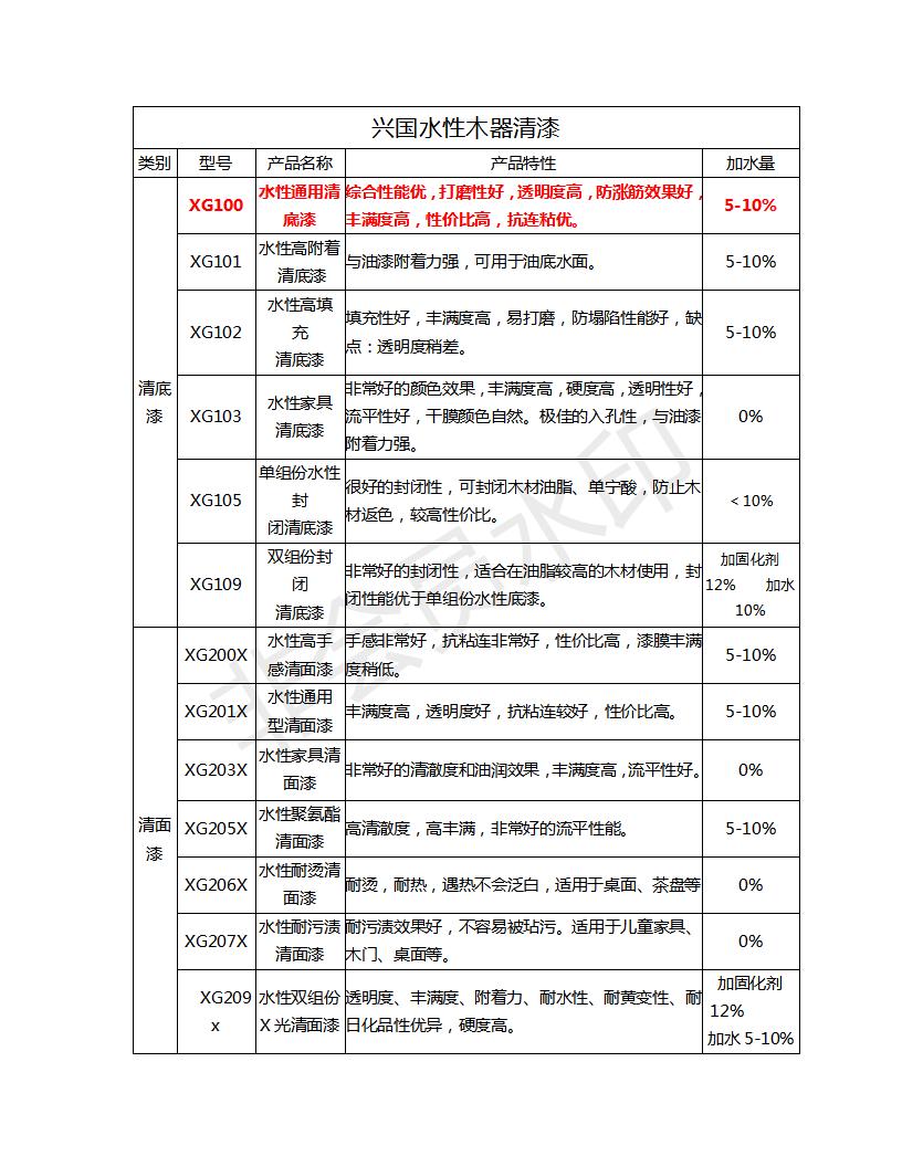 http://www.xingguochem.com/uploads/picture/20190111/692d6708c30662d5ba509c212b1249c0.png