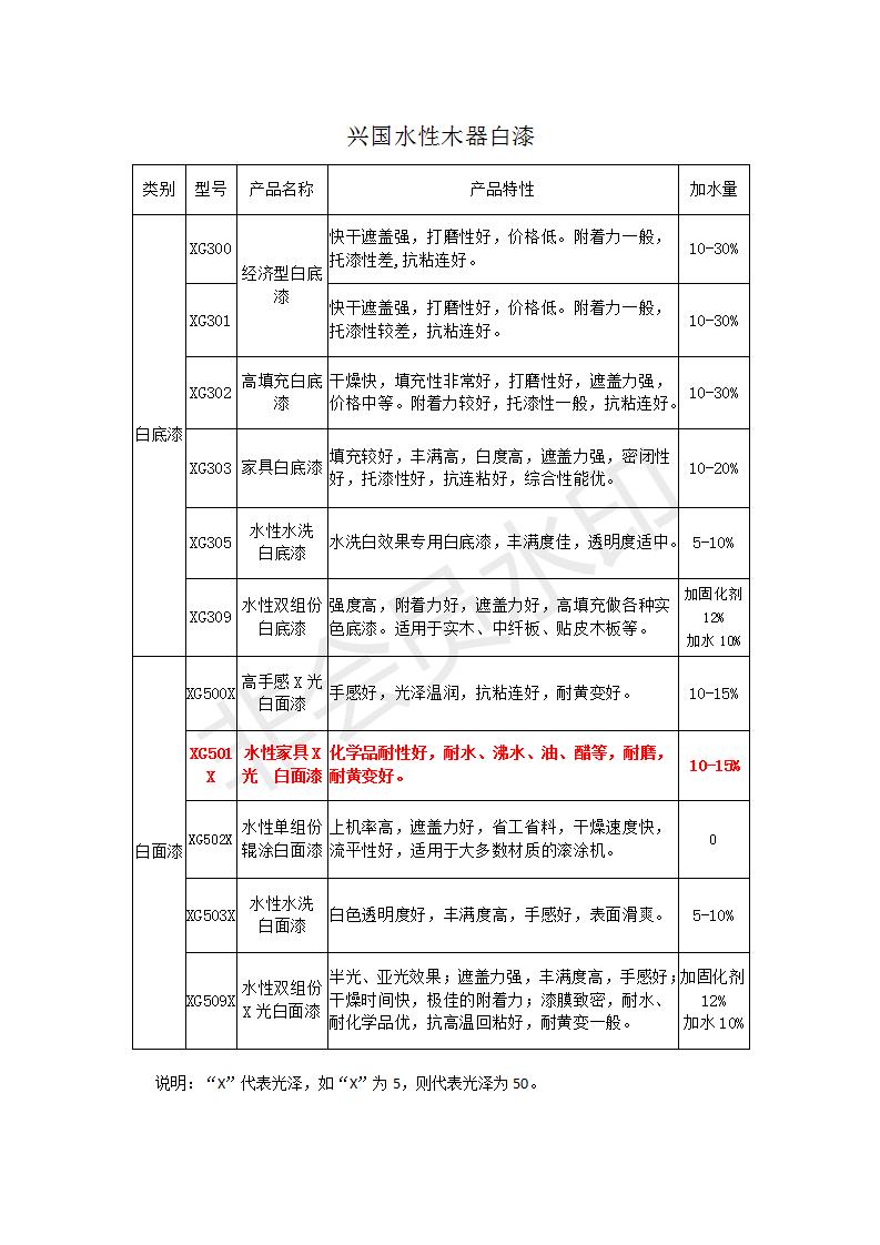 http://www.xingguochem.com/uploads/picture/20190112/89a2d6b891bce66711e0a9e300cf8869.png