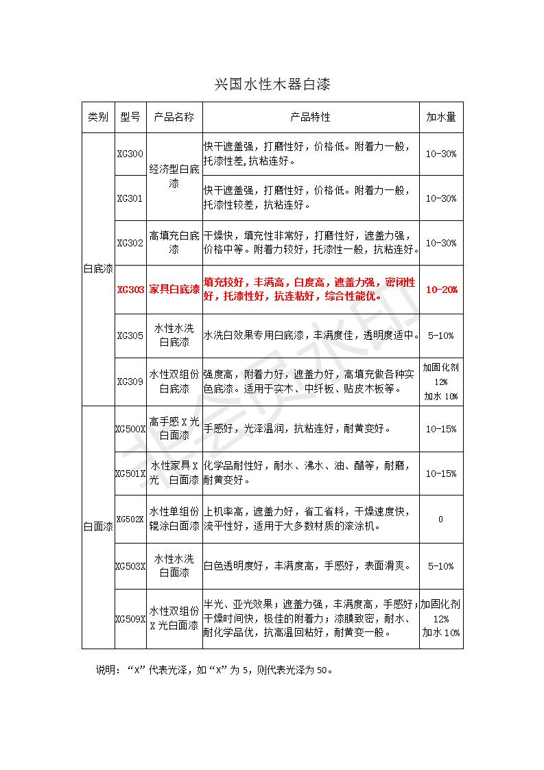 http://www.xingguochem.com/uploads/picture/20190112/e4cf63383fcc0d889448e57e44a2ce97.png